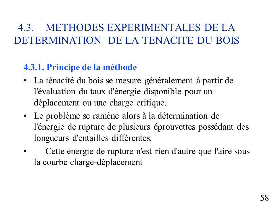 4.3. METHODES EXPERIMENTALES DE LA DETERMINATION DE LA TENACITE DU BOIS