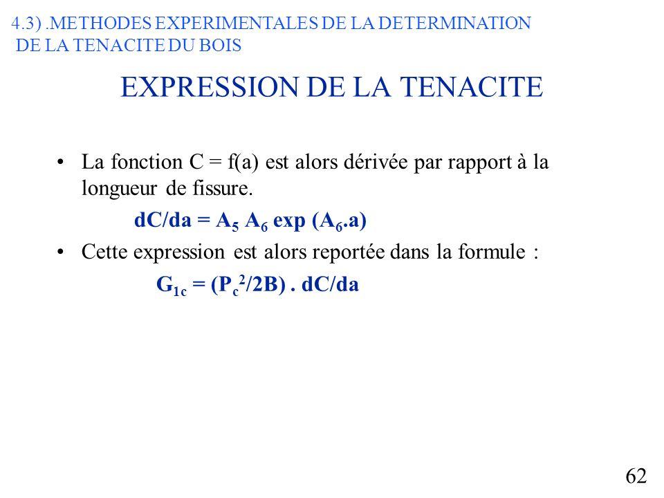 EXPRESSION DE LA TENACITE
