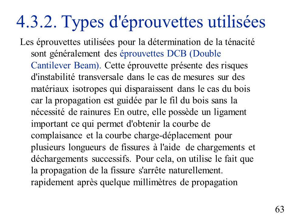 4.3.2. Types d éprouvettes utilisées