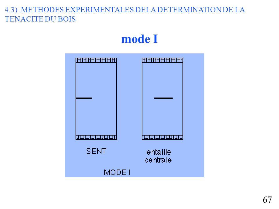 4.3) .METHODES EXPERIMENTALES DELA DETERMINATION DE LA TENACITE DU BOIS