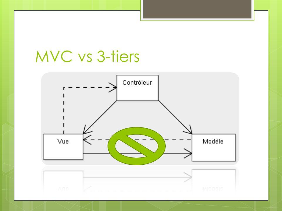 MVC vs 3-tiers