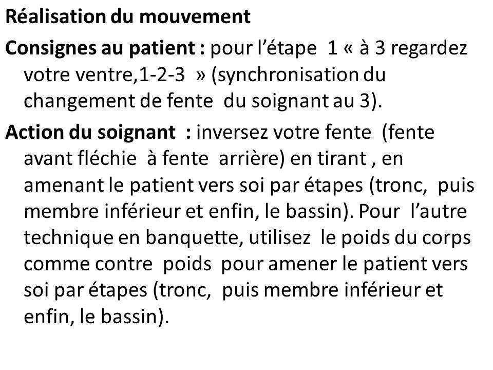 Réalisation du mouvement Consignes au patient : pour l'étape 1 « à 3 regardez votre ventre,1-2-3 » (synchronisation du changement de fente du soignant au 3).