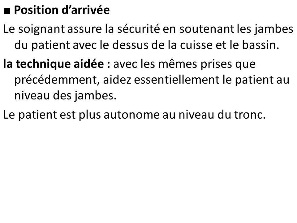 ■ Position d'arrivée Le soignant assure la sécurité en soutenant les jambes du patient avec le dessus de la cuisse et le bassin.