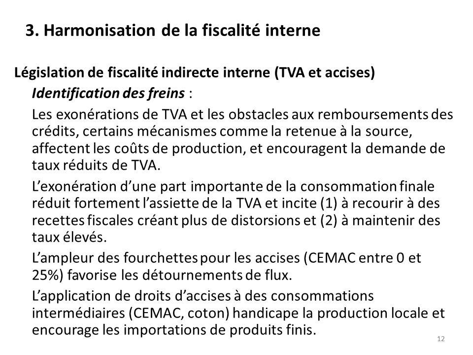 3. Harmonisation de la fiscalité interne