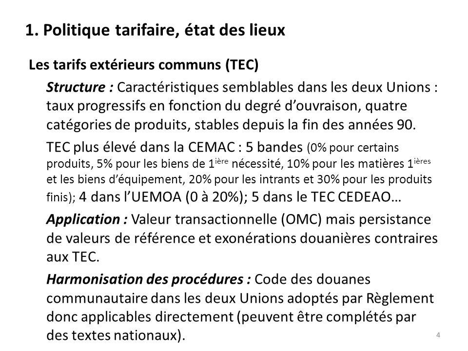 1. Politique tarifaire, état des lieux