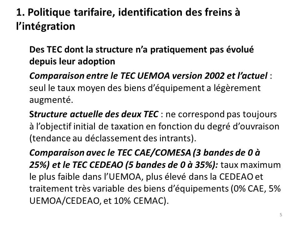 1. Politique tarifaire, identification des freins à l'intégration