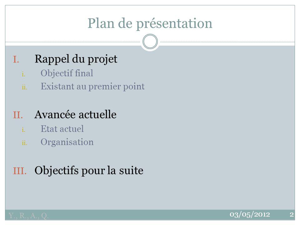 Plan de présentation Rappel du projet Avancée actuelle