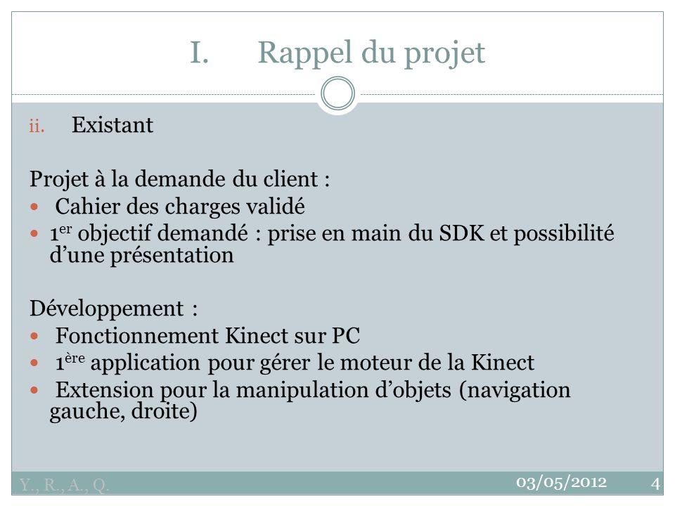 I. Rappel du projet Existant Projet à la demande du client :