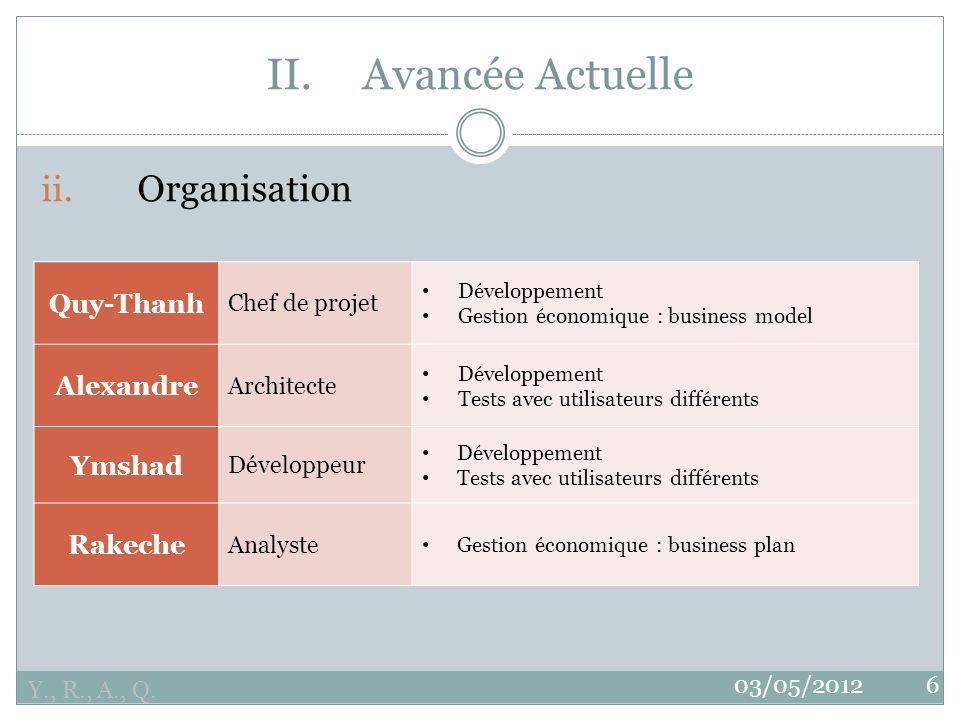 II. Avancée Actuelle ii. Organisation Quy-Thanh Alexandre Ymshad