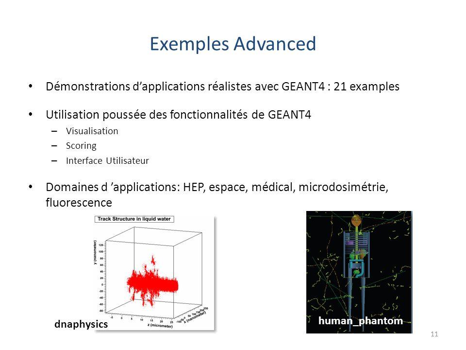 Exemples Advanced Démonstrations d'applications réalistes avec GEANT4 : 21 examples. Utilisation poussée des fonctionnalités de GEANT4.