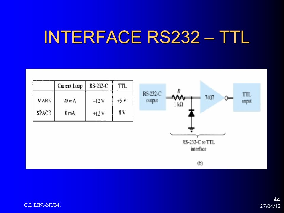 INTERFACE RS232 – TTL C.I. LIN.-NUM. 27/04/12