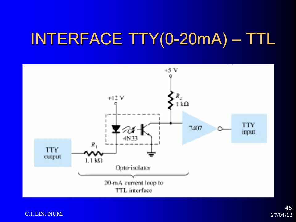 INTERFACE TTY(0-20mA) – TTL