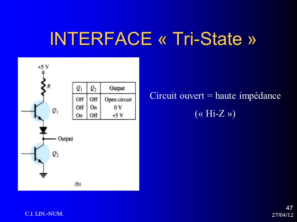 INTERFACE « Tri-State »