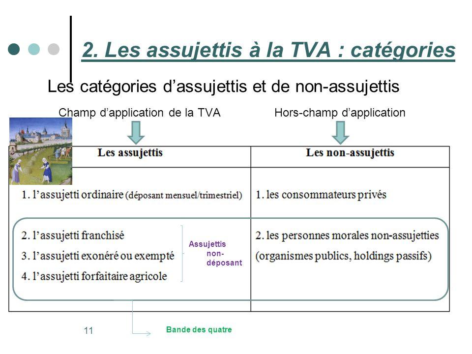 2. Les assujettis à la TVA : catégories