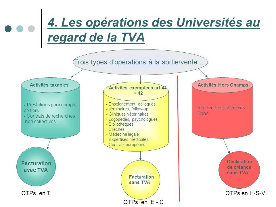 4. Les opérations des Universités au regard de la TVA