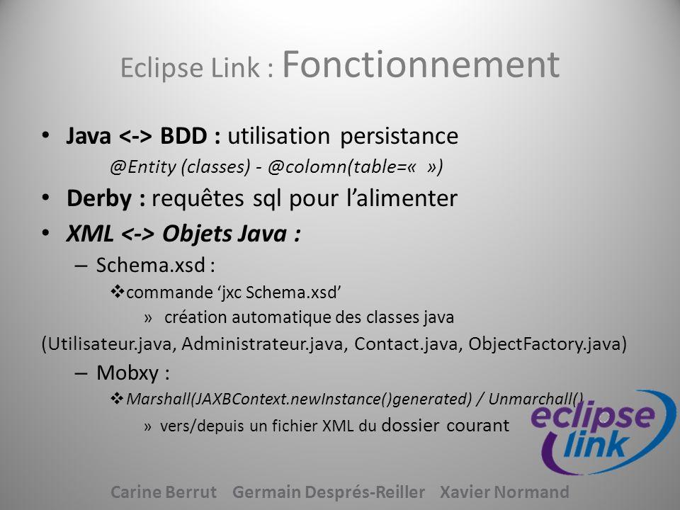 Eclipse Link : Fonctionnement