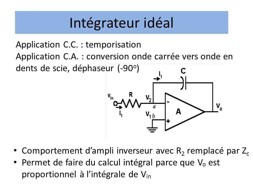 Intégrateur idéal Application C.C. : temporisation