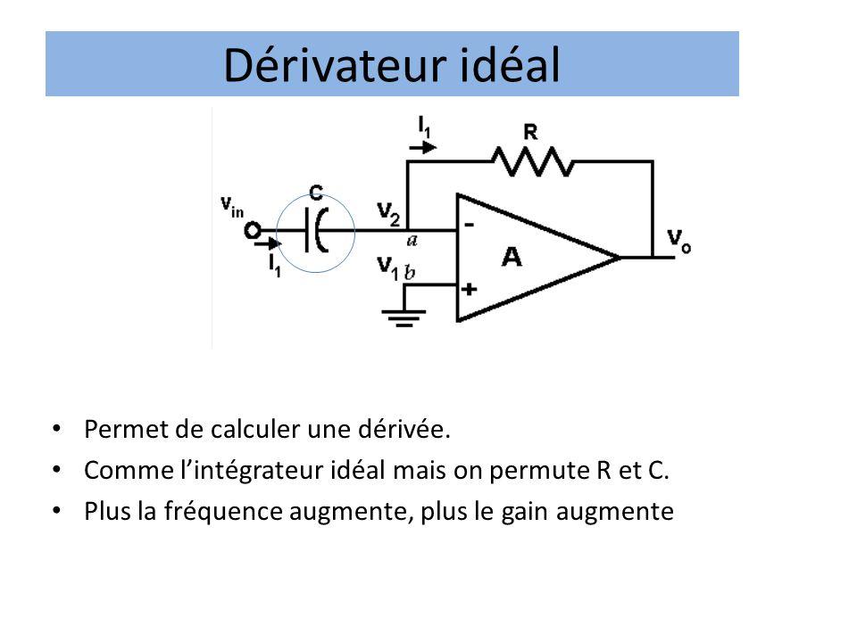 Dérivateur idéal Permet de calculer une dérivée.