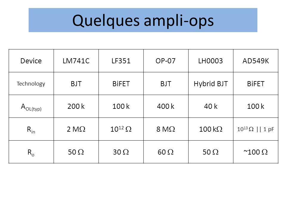 Quelques ampli-ops Device LM741C LF351 OP-07 LH0003 AD549K BJT BiFET