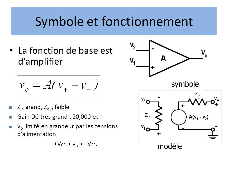 Symbole et fonctionnement