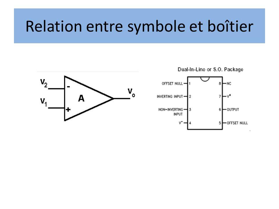 Relation entre symbole et boîtier