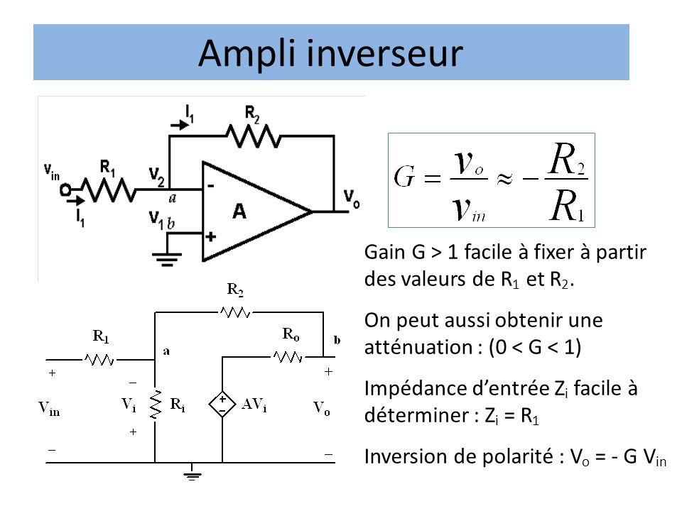 Ampli inverseur Gain G > 1 facile à fixer à partir des valeurs de R1 et R2. On peut aussi obtenir une atténuation : (0 < G < 1)
