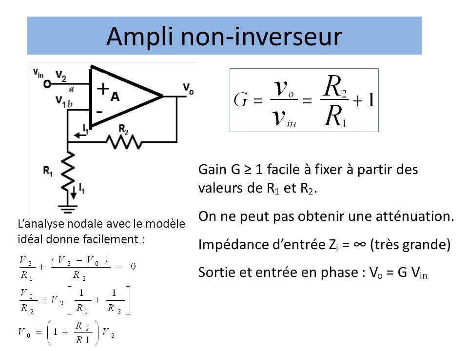 Ampli non-inverseur + -