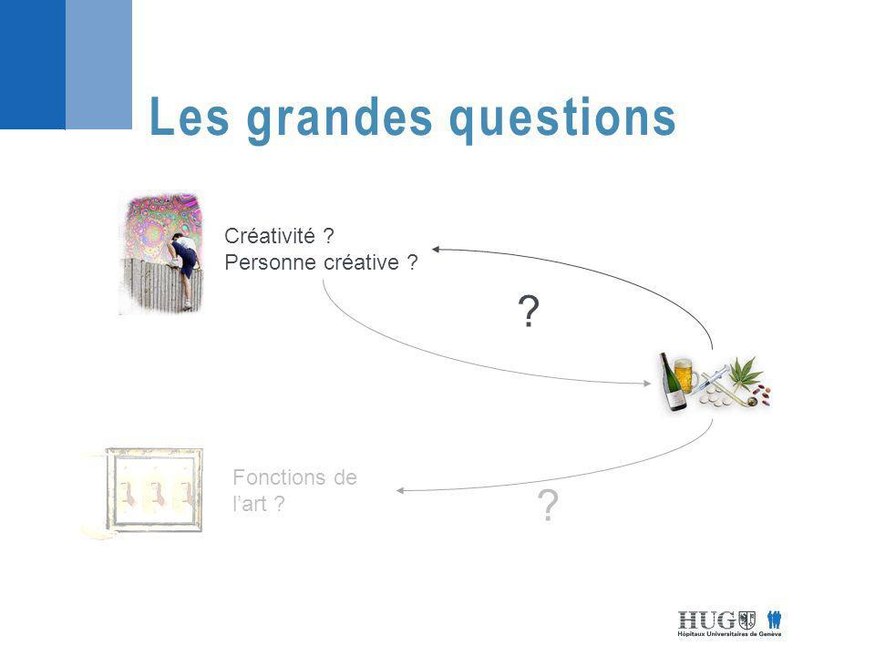 Les grandes questions Créativité Personne créative