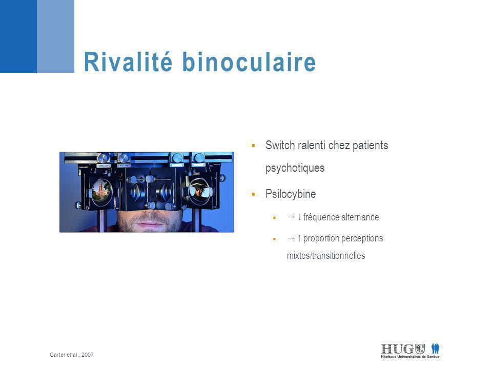 Rivalité binoculaire Switch ralenti chez patients psychotiques