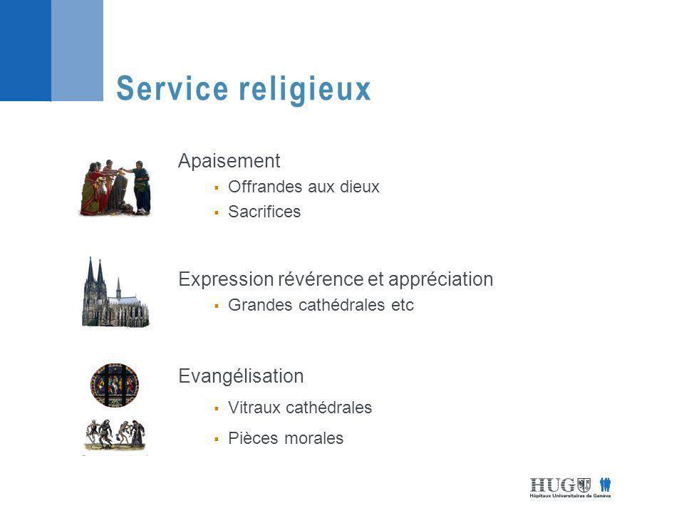 Service religieux Apaisement Expression révérence et appréciation