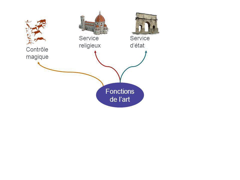 Service d'état Contrôle magique Service religieux Fonctions de l'art