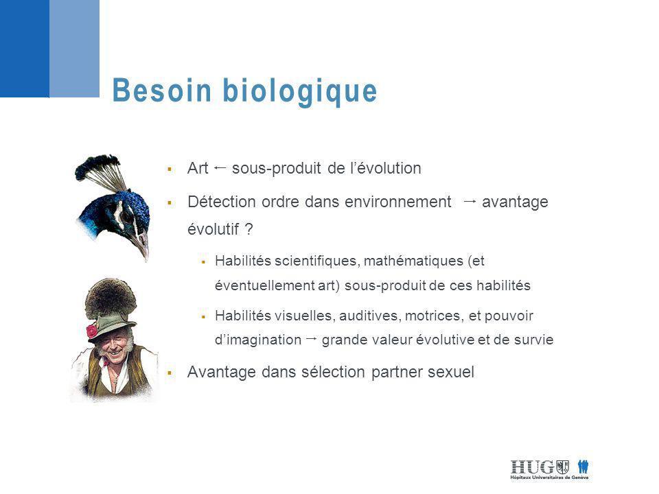 Besoin biologique Art  sous-produit de l'évolution
