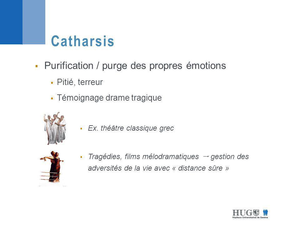 Catharsis Purification / purge des propres émotions Pitié, terreur