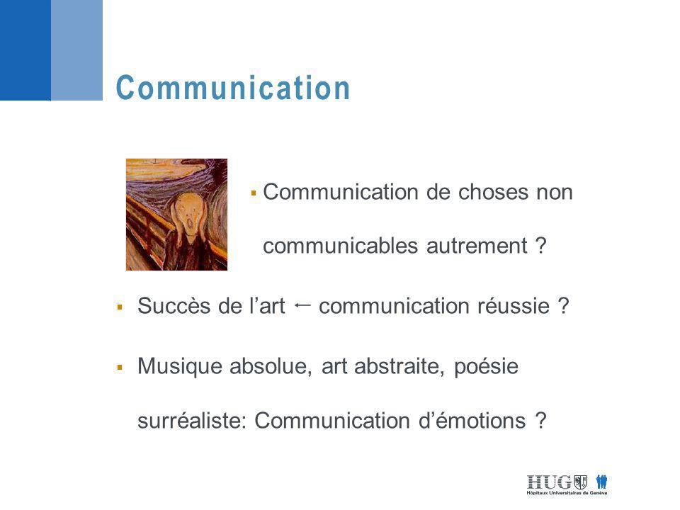 Communication Communication de choses non communicables autrement