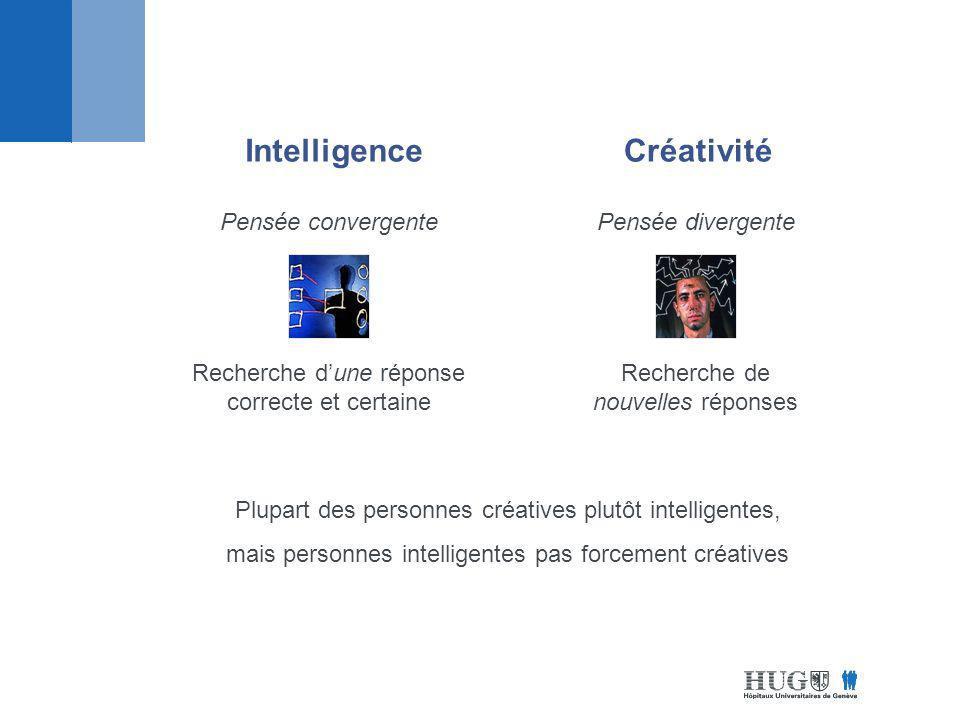 Intelligence Créativité