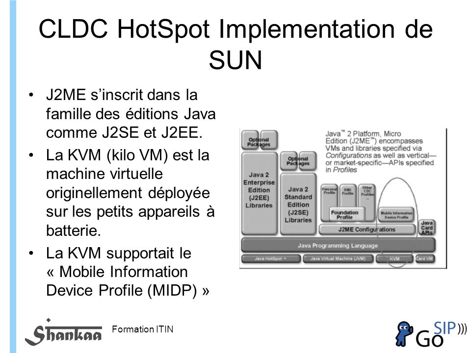 CLDC HotSpot Implementation de SUN