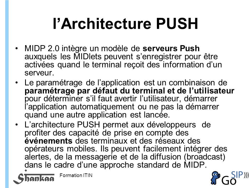 l'Architecture PUSH