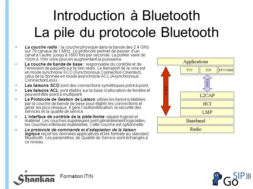 Introduction à Bluetooth La pile du protocole Bluetooth