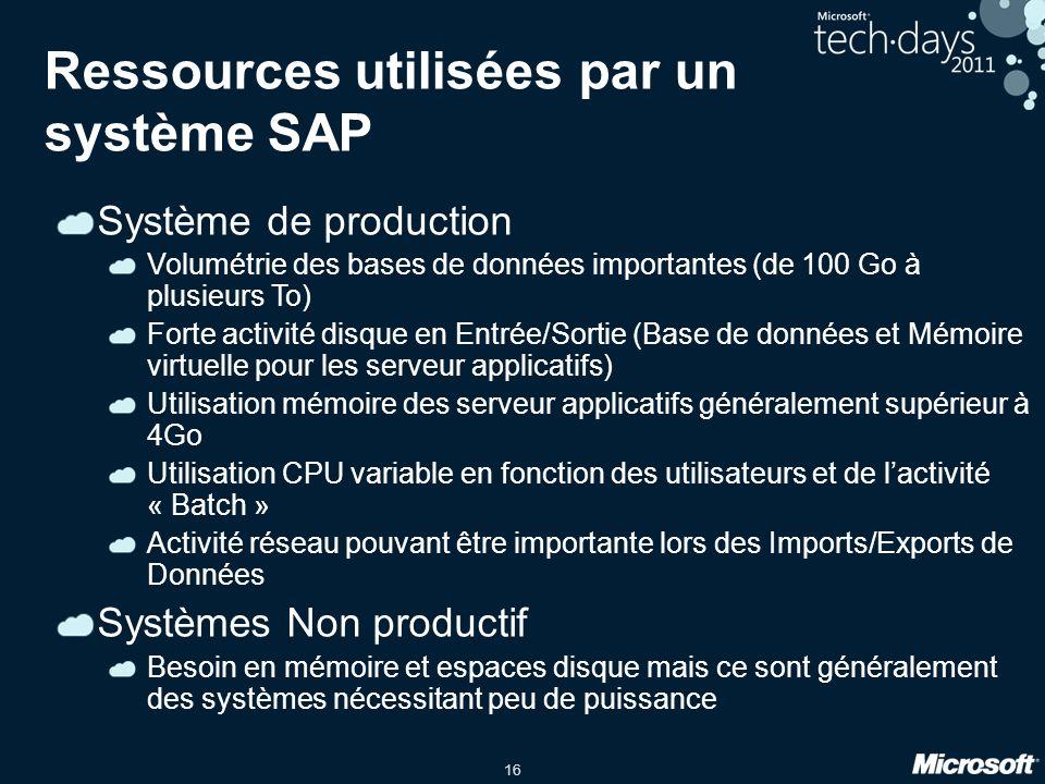 Ressources utilisées par un système SAP
