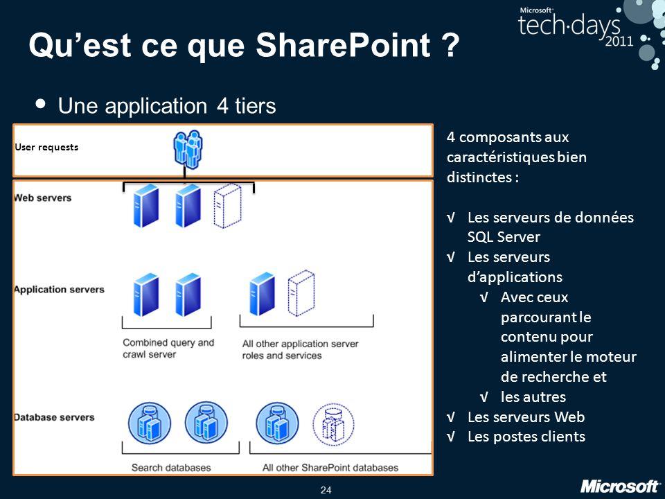 Qu'est ce que SharePoint