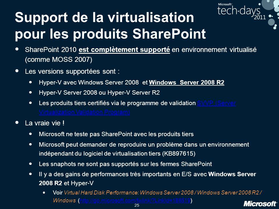 Support de la virtualisation pour les produits SharePoint