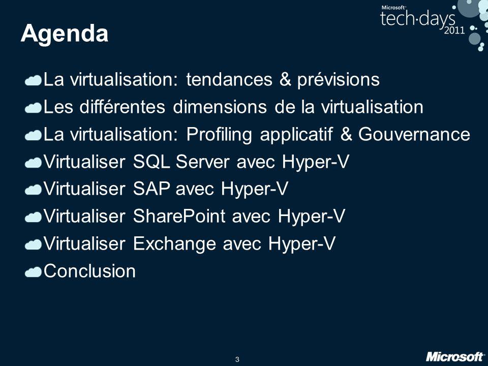 Agenda La virtualisation: tendances & prévisions