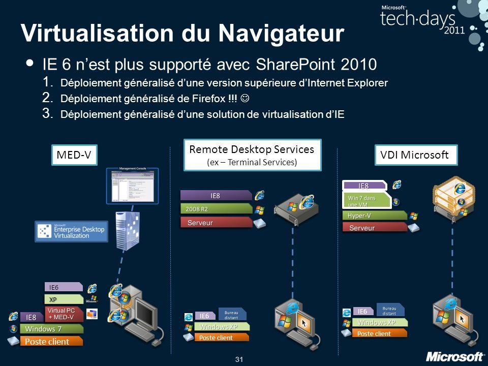 Virtualisation du Navigateur