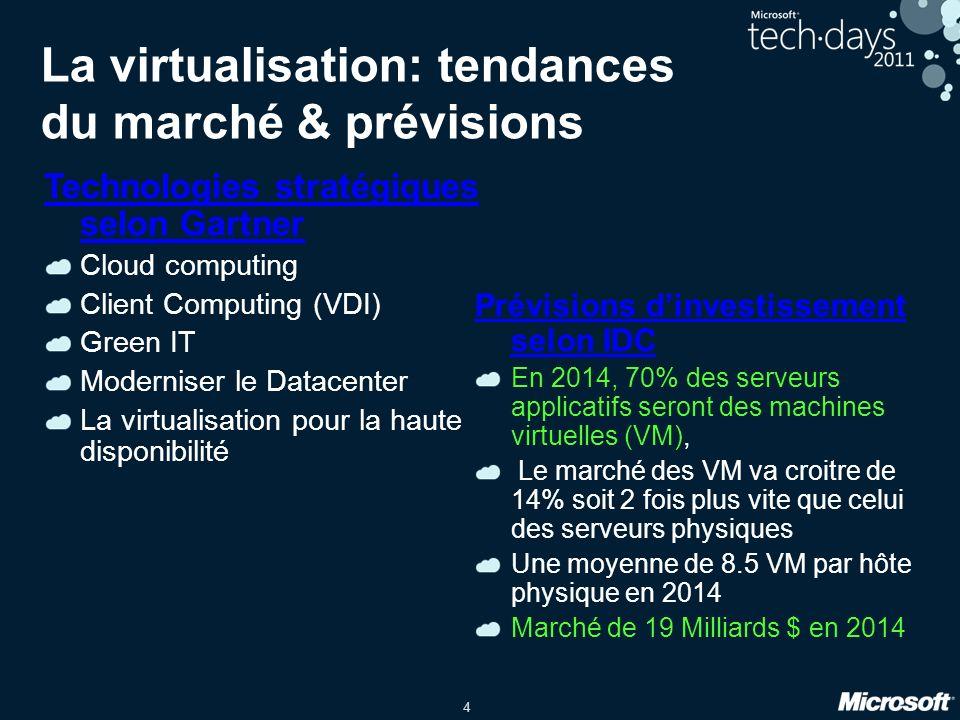 La virtualisation: tendances du marché & prévisions