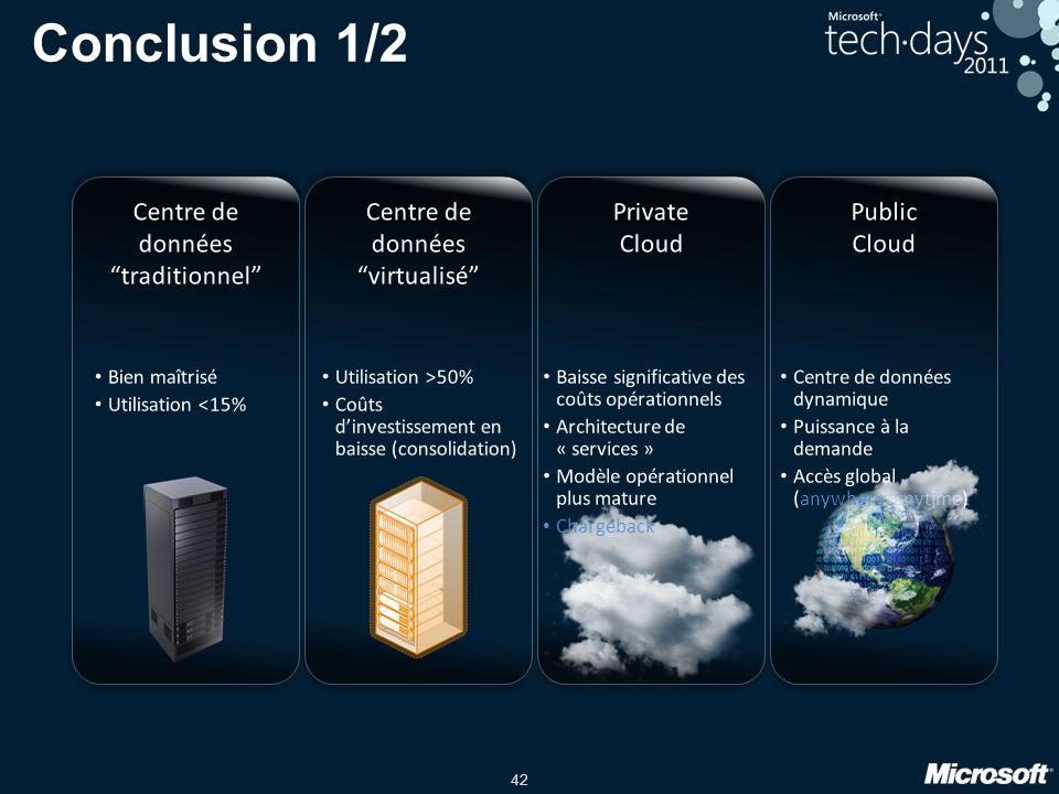 Conclusion 1/2 Centre de données traditionnel
