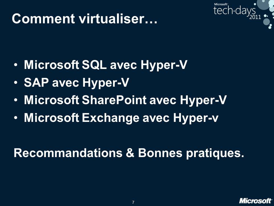 Comment virtualiser… Microsoft SQL avec Hyper-V SAP avec Hyper-V