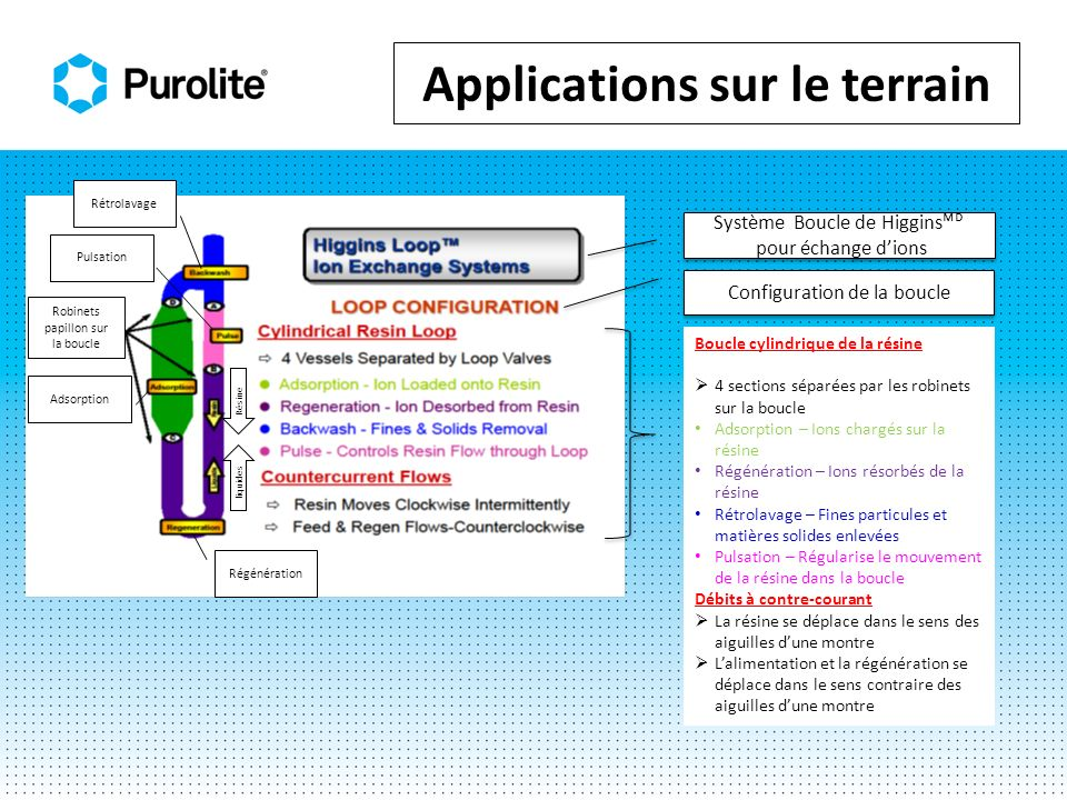 Applications sur le terrain