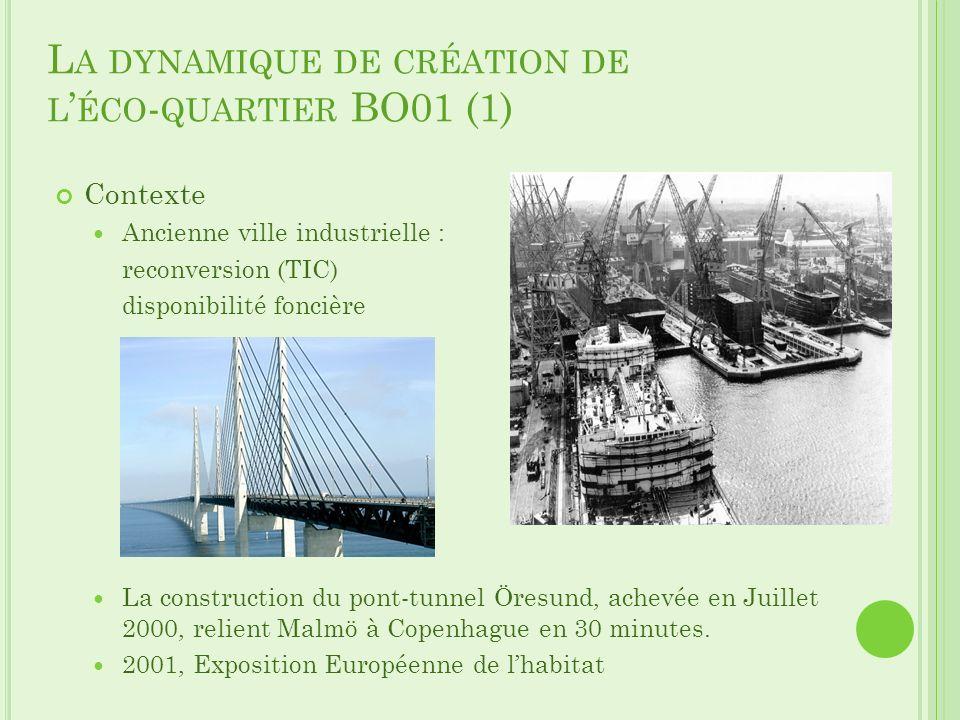 La dynamique de création de l'éco-quartier BO01 (1)