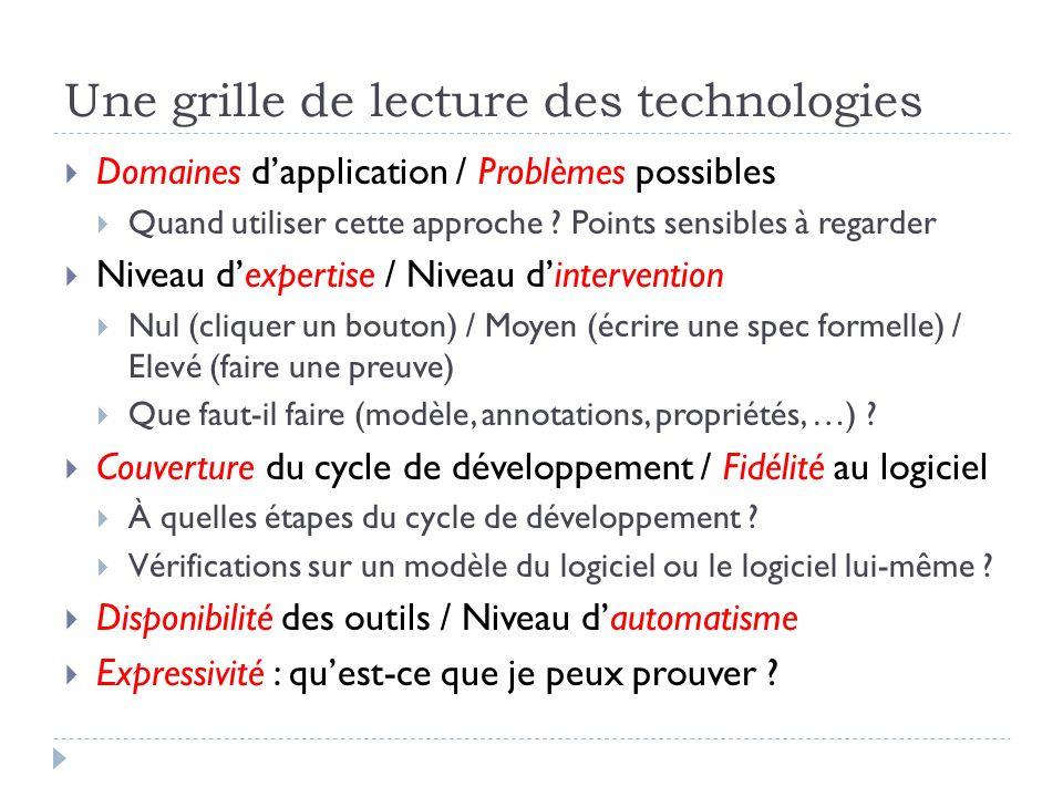 Une grille de lecture des technologies