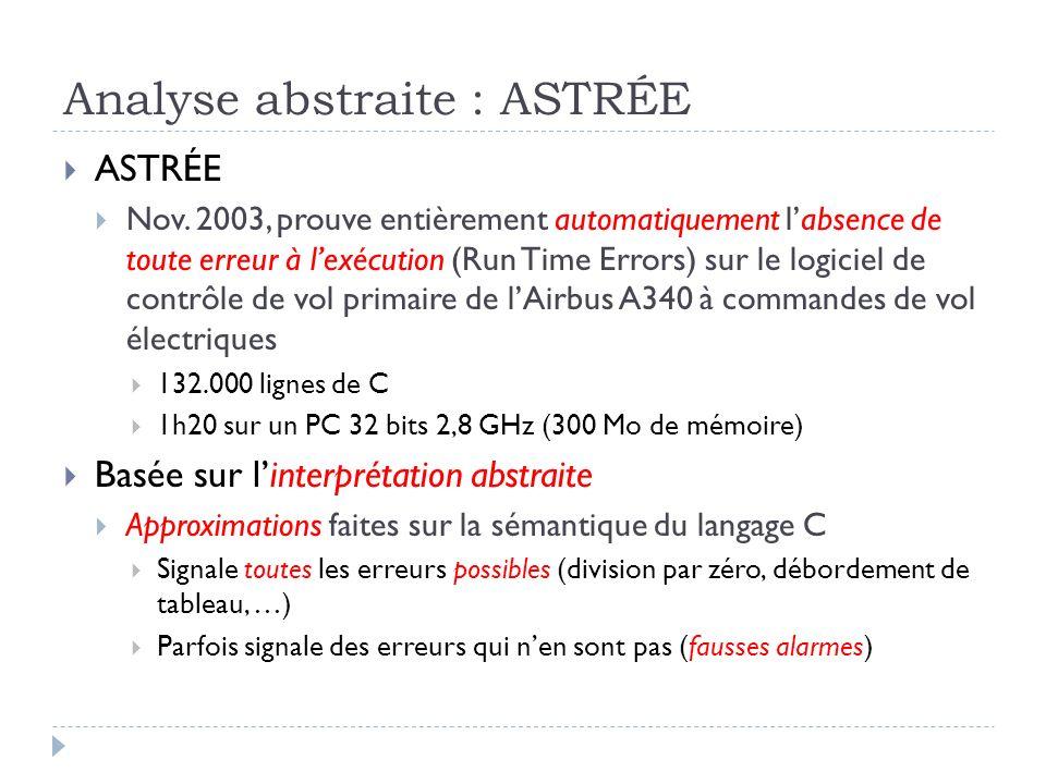Analyse abstraite : ASTRÉE